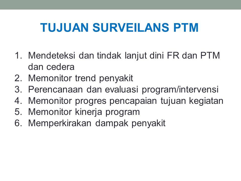TUJUAN SURVEILANS PTM Mendeteksi dan tindak lanjut dini FR dan PTM dan cedera. Memonitor trend penyakit.