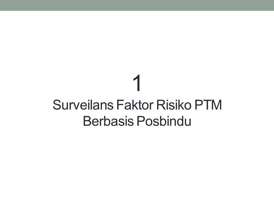 1 Surveilans Faktor Risiko PTM Berbasis Posbindu