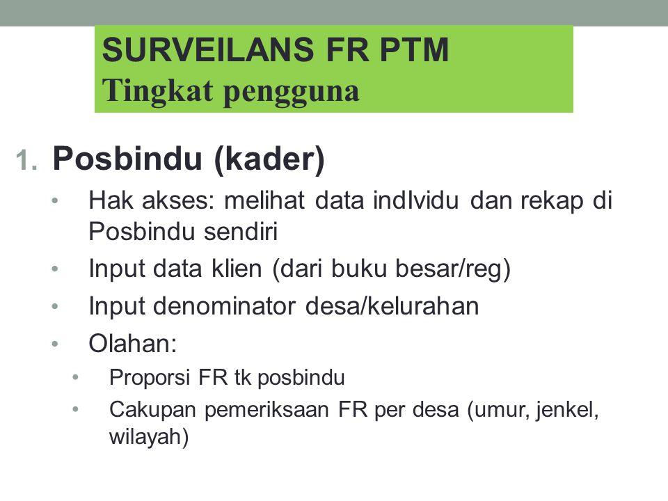 SURVEILANS FR PTM Tingkat pengguna Posbindu (kader)