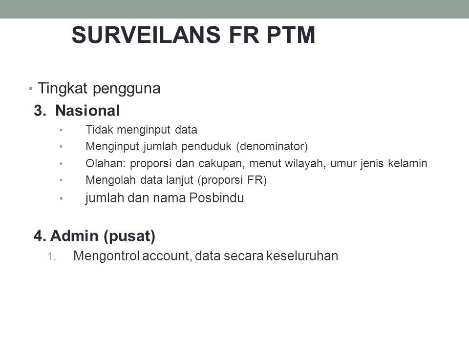 SURVEILANS FR PTM Tingkat pengguna 3. Nasional 4. Admin (pusat)