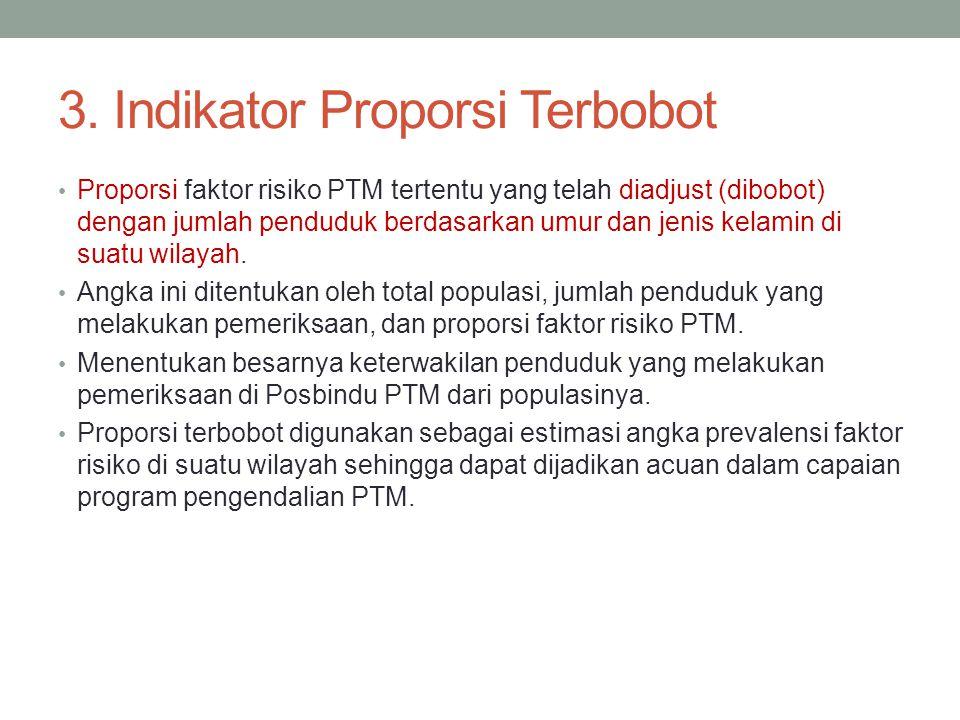3. Indikator Proporsi Terbobot