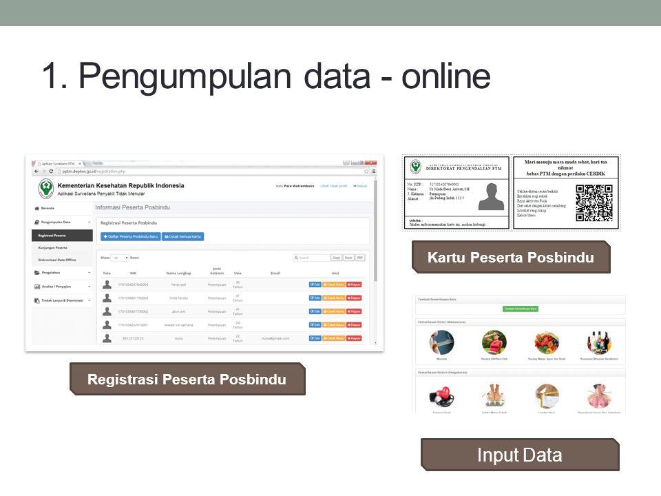 1. Pengumpulan data - online