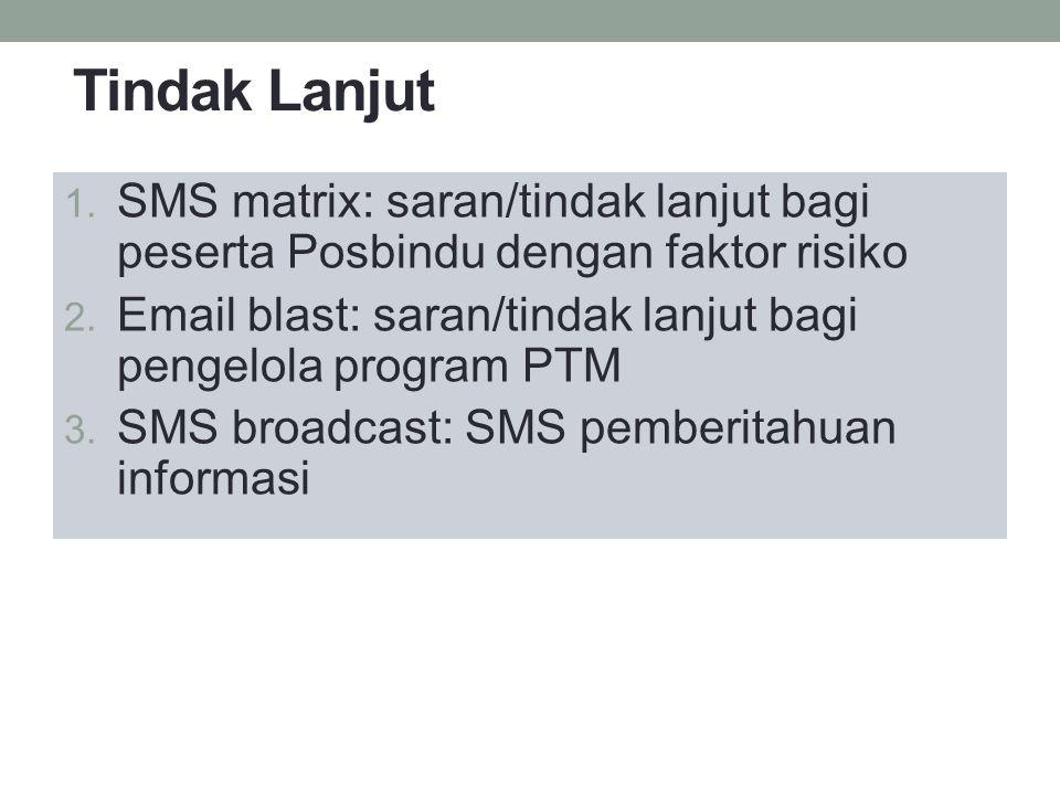 Tindak Lanjut SMS matrix: saran/tindak lanjut bagi peserta Posbindu dengan faktor risiko.