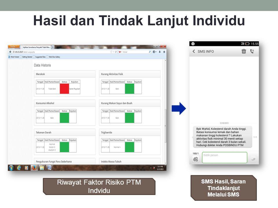 Hasil dan Tindak Lanjut Individu SMS Hasil, Saran Tindaklanjut