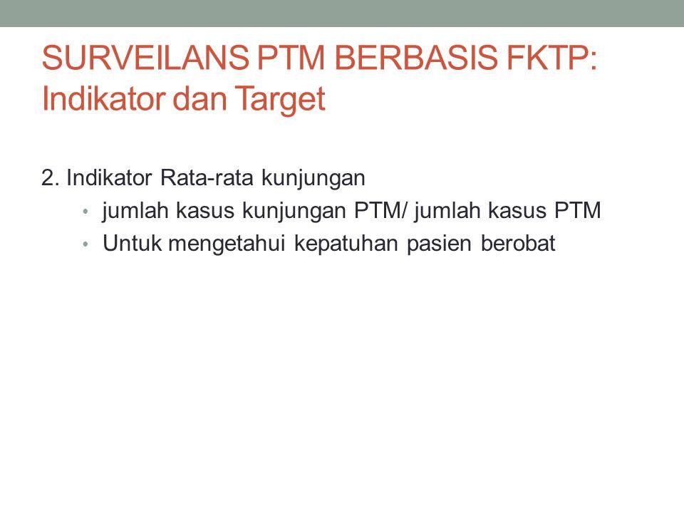 SURVEILANS PTM BERBASIS FKTP: Indikator dan Target