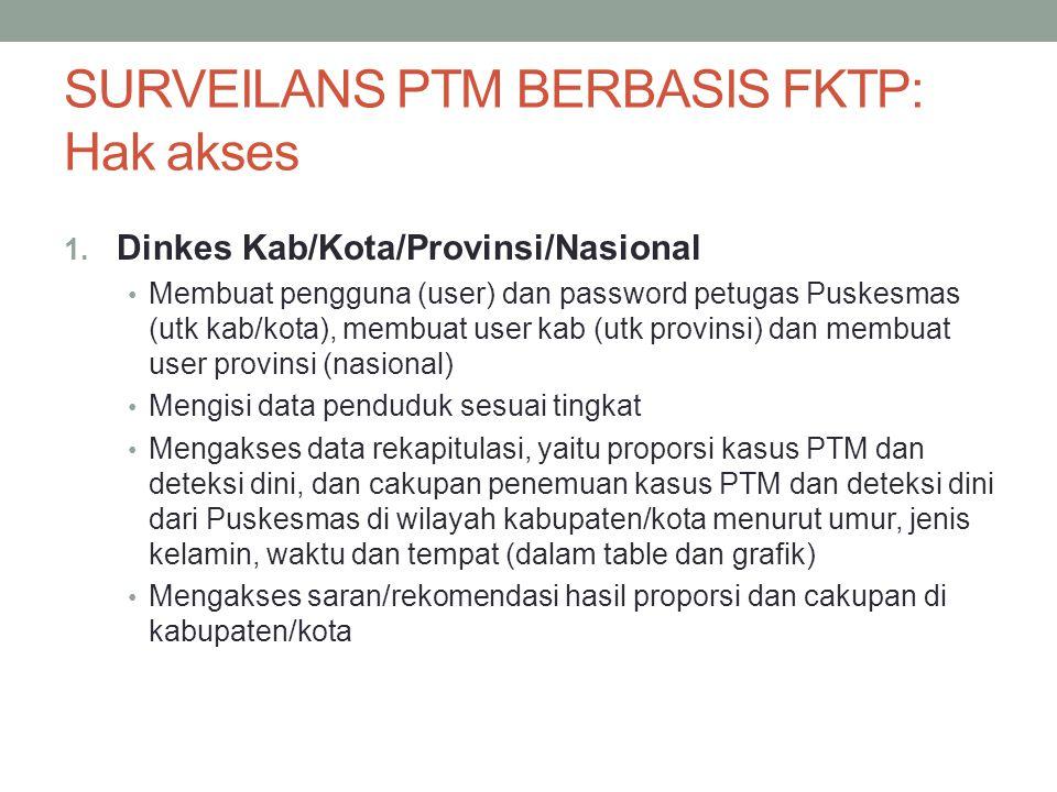 SURVEILANS PTM BERBASIS FKTP: Hak akses