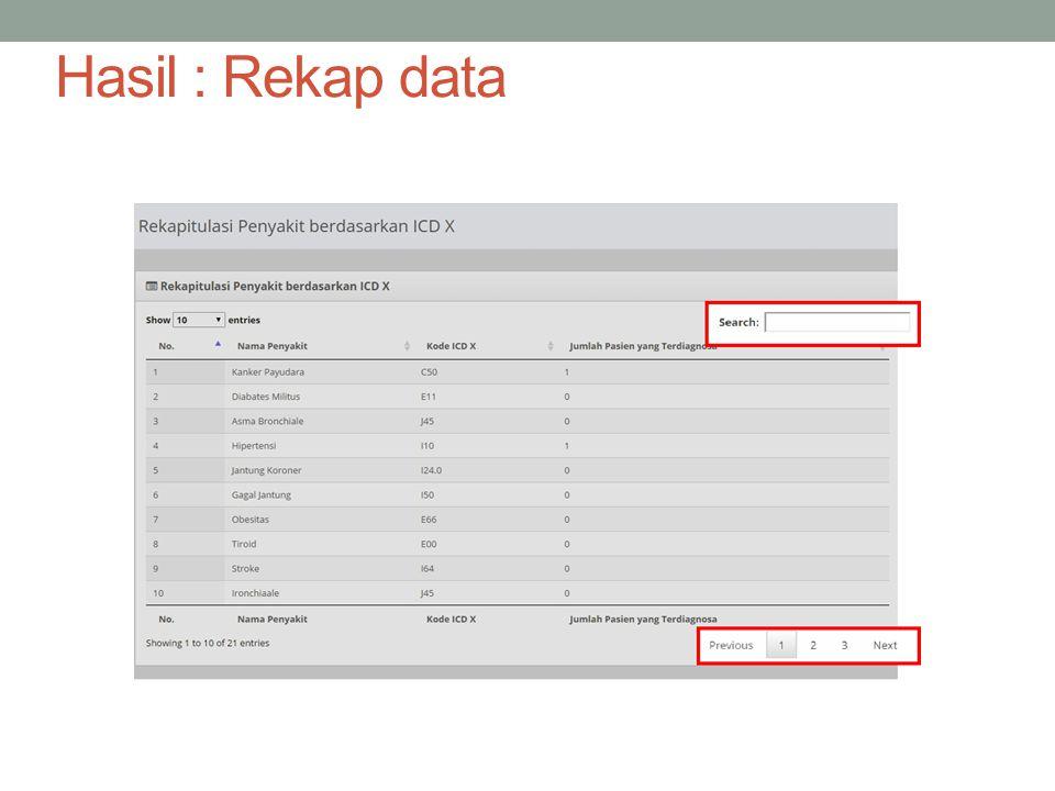Hasil : Rekap data