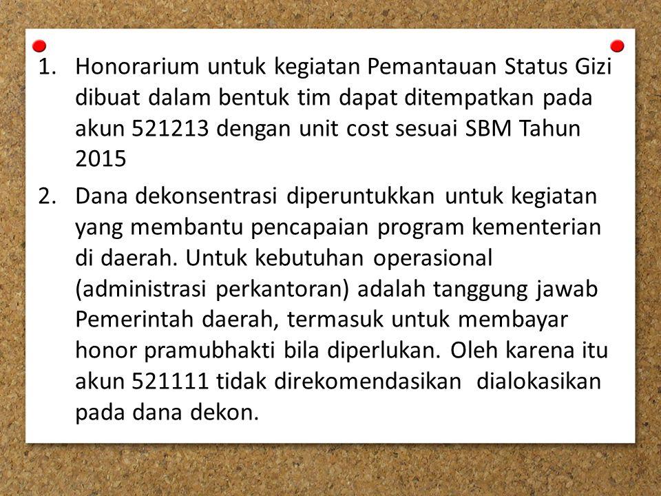 Honorarium untuk kegiatan Pemantauan Status Gizi dibuat dalam bentuk tim dapat ditempatkan pada akun 521213 dengan unit cost sesuai SBM Tahun 2015