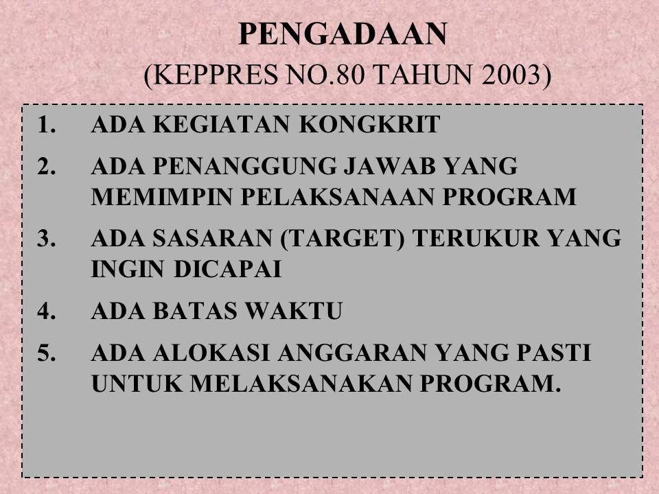 PENGADAAN (KEPPRES NO.80 TAHUN 2003)