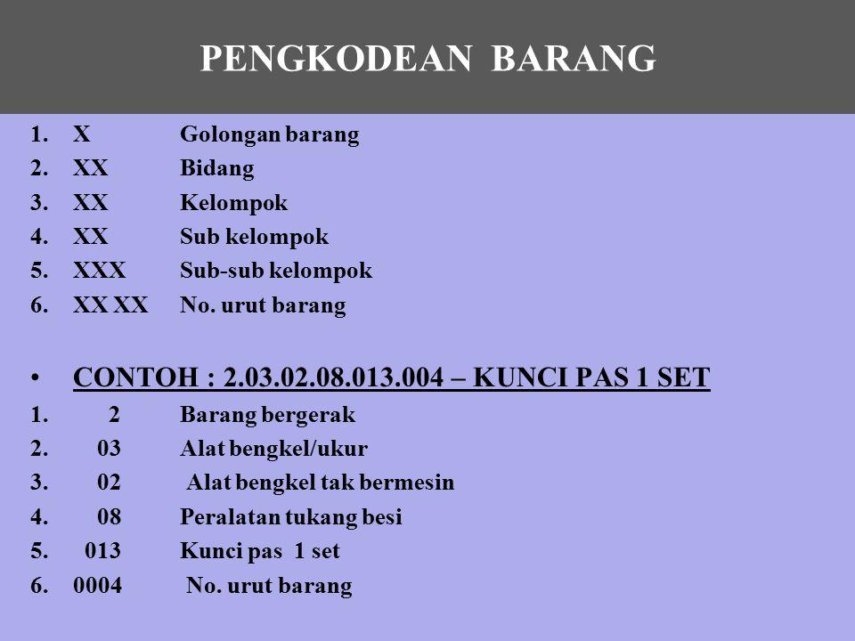 PENGKODEAN BARANG CONTOH : 2.03.02.08.013.004 – KUNCI PAS 1 SET