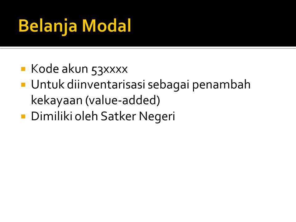 Belanja Modal Kode akun 53xxxx