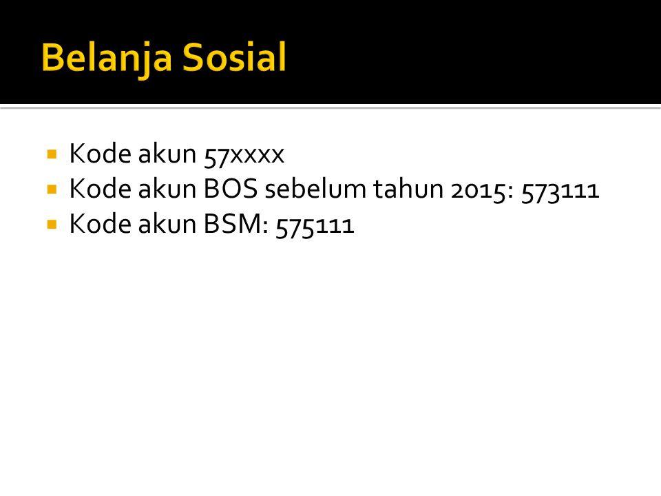 Belanja Sosial Kode akun 57xxxx