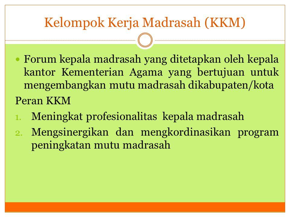 Kelompok Kerja Madrasah (KKM)