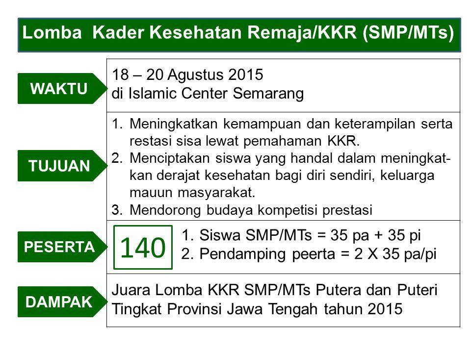 Lomba Kader Kesehatan Remaja/KKR (SMP/MTs)