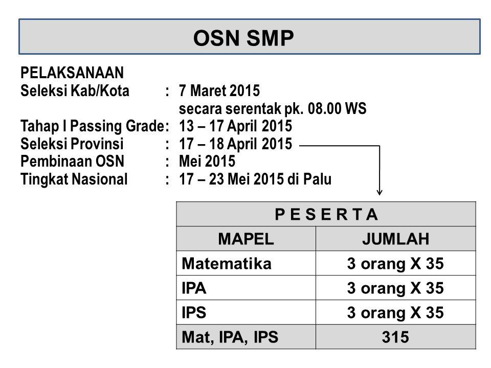 OSN SMP PELAKSANAAN Seleksi Kab/Kota : 7 Maret 2015