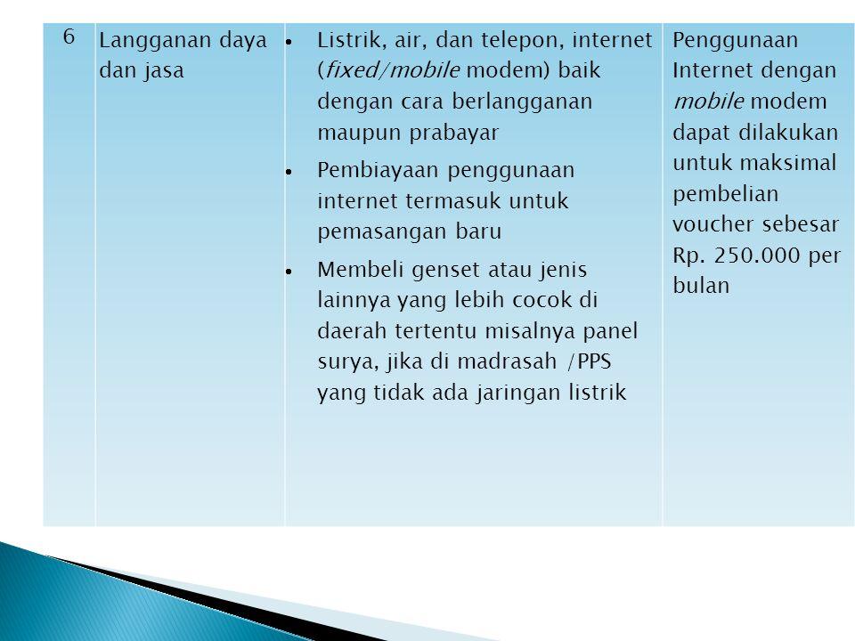 6 Langganan daya dan jasa. Listrik, air, dan telepon, internet (fixed/mobile modem) baik dengan cara berlangganan maupun prabayar.