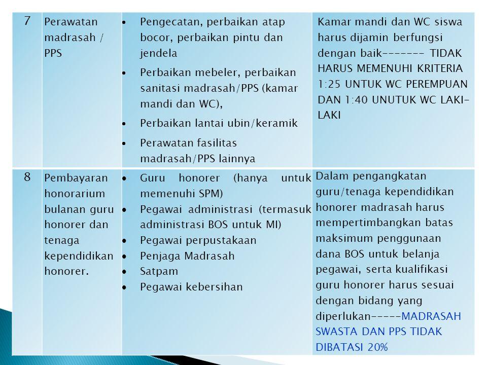 7 8 Perawatan madrasah / PPS