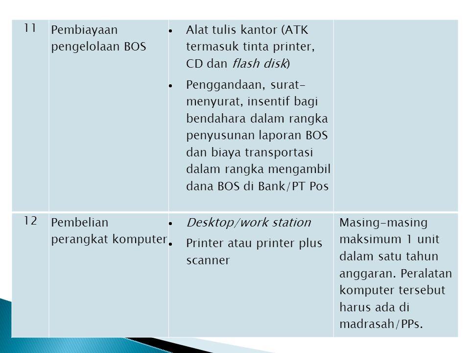 11 Pembiayaan pengelolaan BOS. Alat tulis kantor (ATK termasuk tinta printer, CD dan flash disk)
