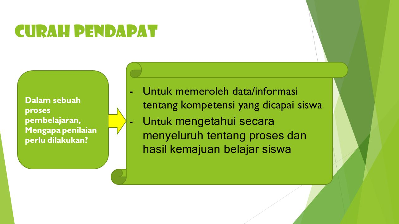 CURAH PENDAPAT - Untuk memeroleh data/informasi tentang kompetensi yang dicapai siswa.