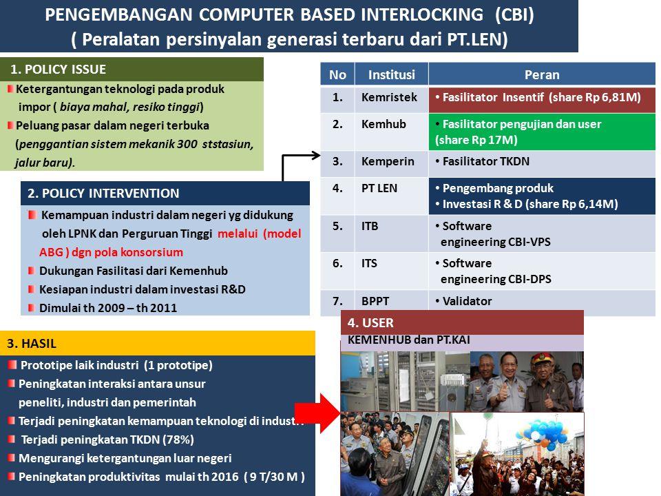 PENGEMBANGAN COMPUTER BASED INTERLOCKING (CBI) ( Peralatan persinyalan generasi terbaru dari PT.LEN)