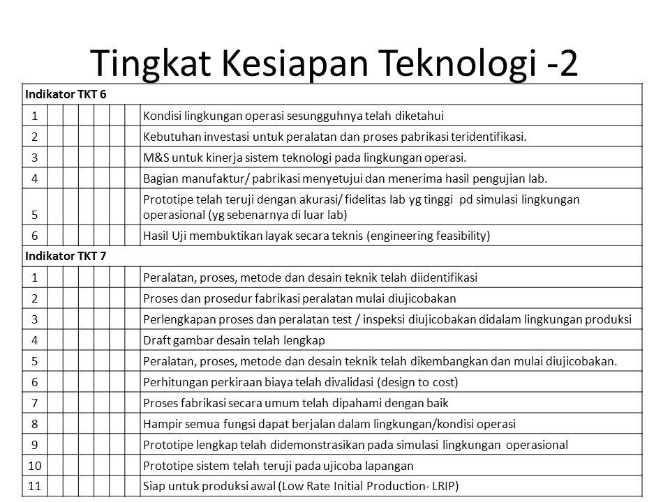 Tingkat Kesiapan Teknologi -2