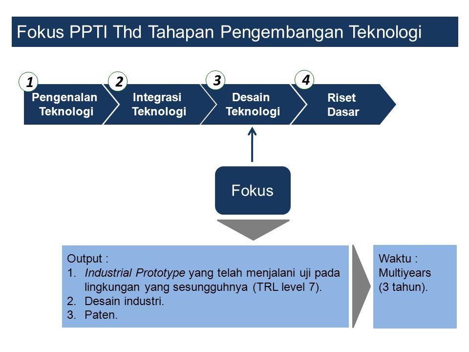 Fokus PPTI Thd Tahapan Pengembangan Teknologi