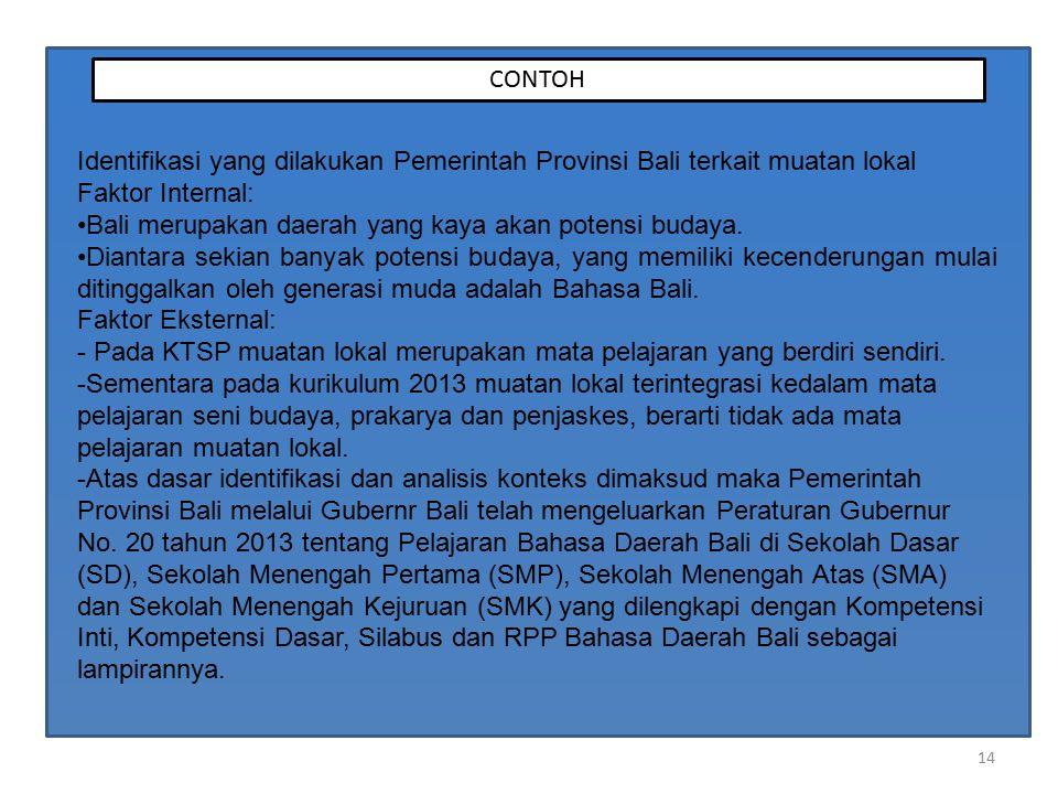 CONTOH Identifikasi yang dilakukan Pemerintah Provinsi Bali terkait muatan lokal. Faktor Internal: