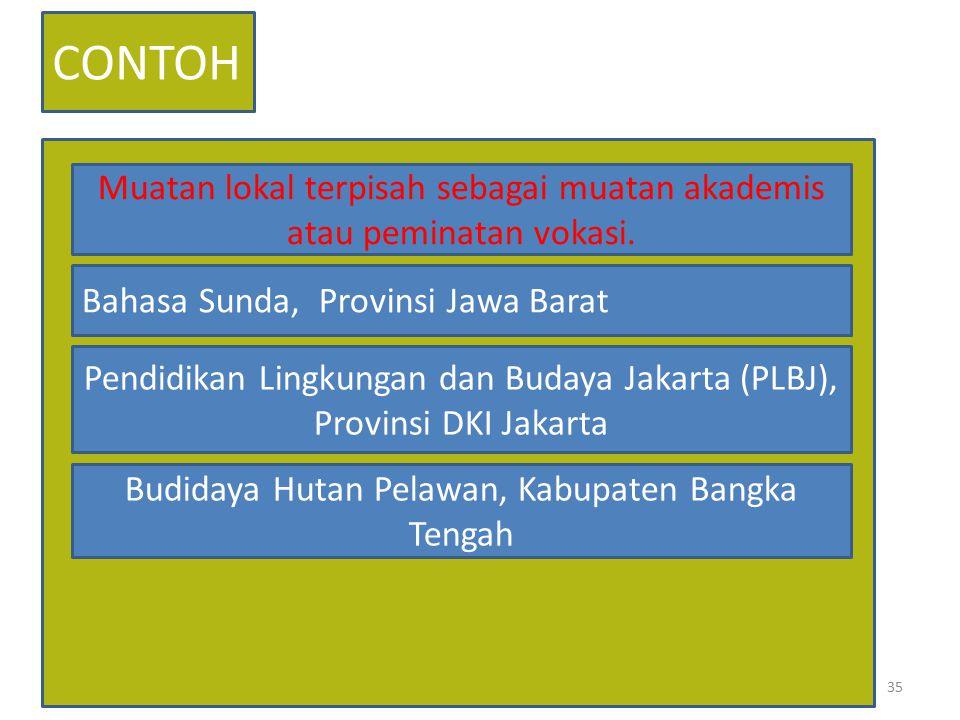 CONTOH Muatan lokal terpisah sebagai muatan akademis atau peminatan vokasi. Bahasa Sunda, Provinsi Jawa Barat.