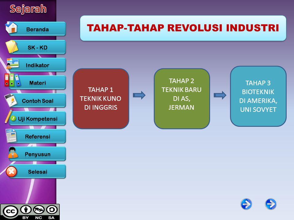 TAHAP-TAHAP REVOLUSI INDUSTRI