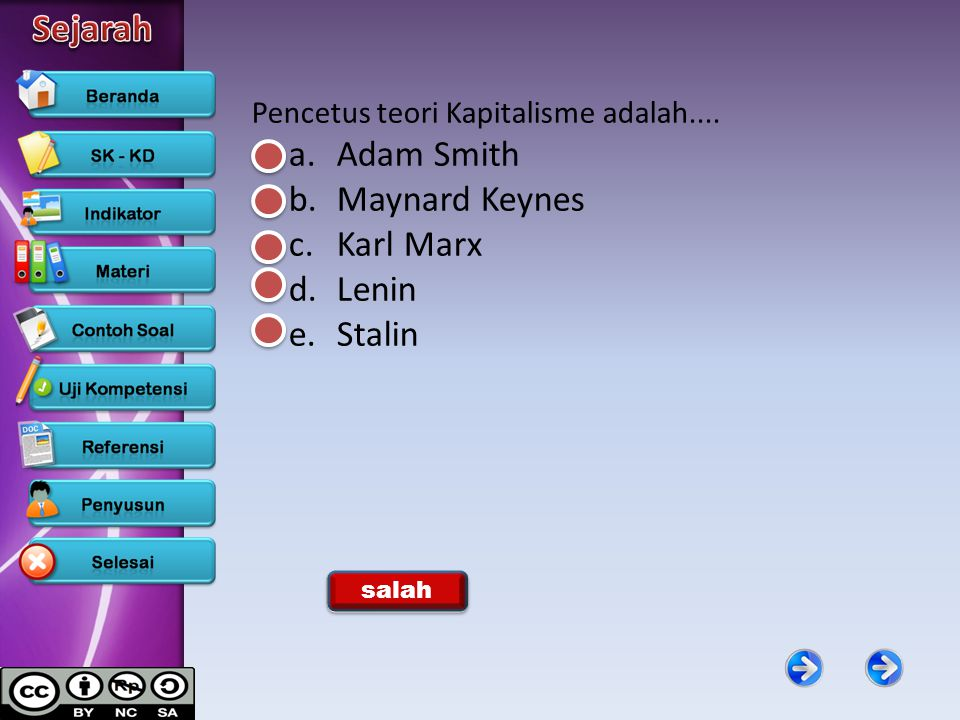 Adam Smith Maynard Keynes Karl Marx Lenin Stalin