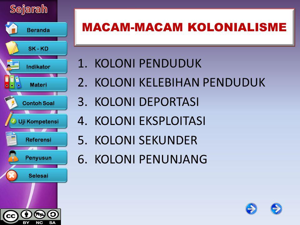 MACAM-MACAM KOLONIALISME