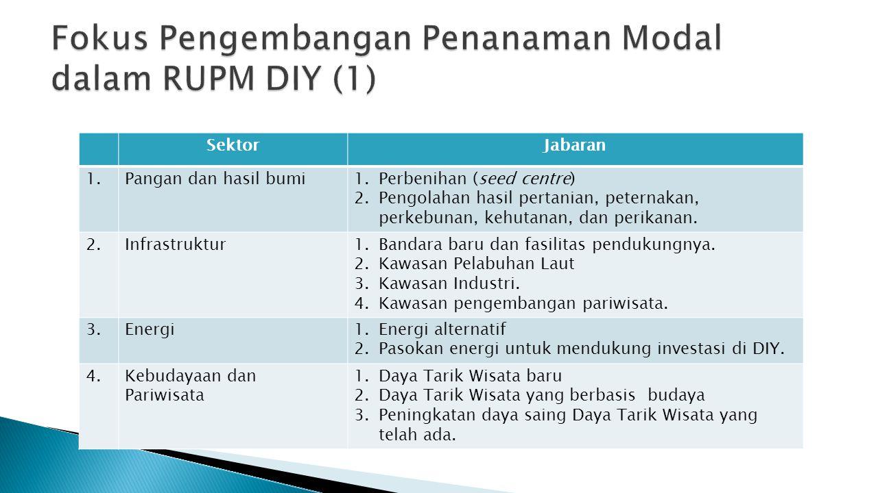 Fokus Pengembangan Penanaman Modal dalam RUPM DIY (1)