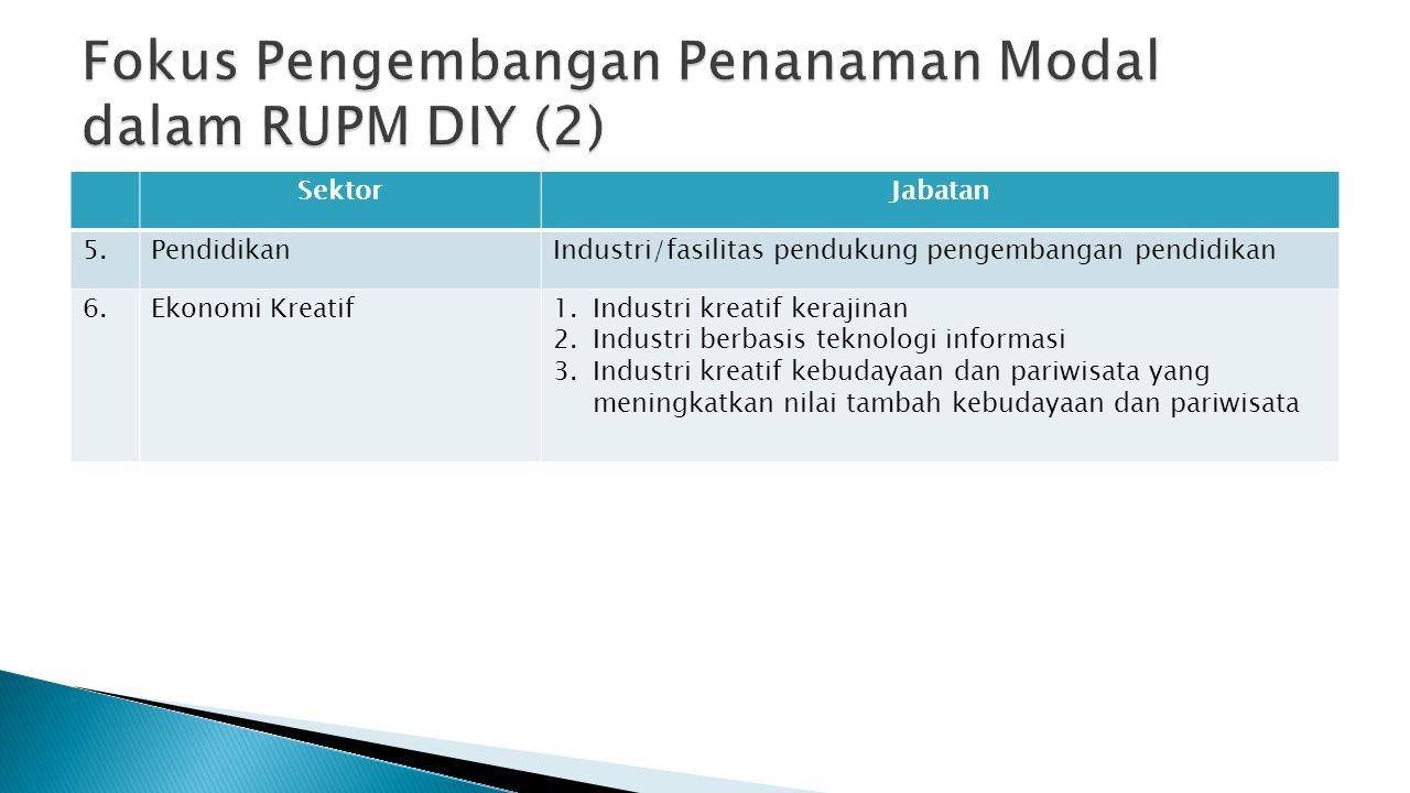 Fokus Pengembangan Penanaman Modal dalam RUPM DIY (2)