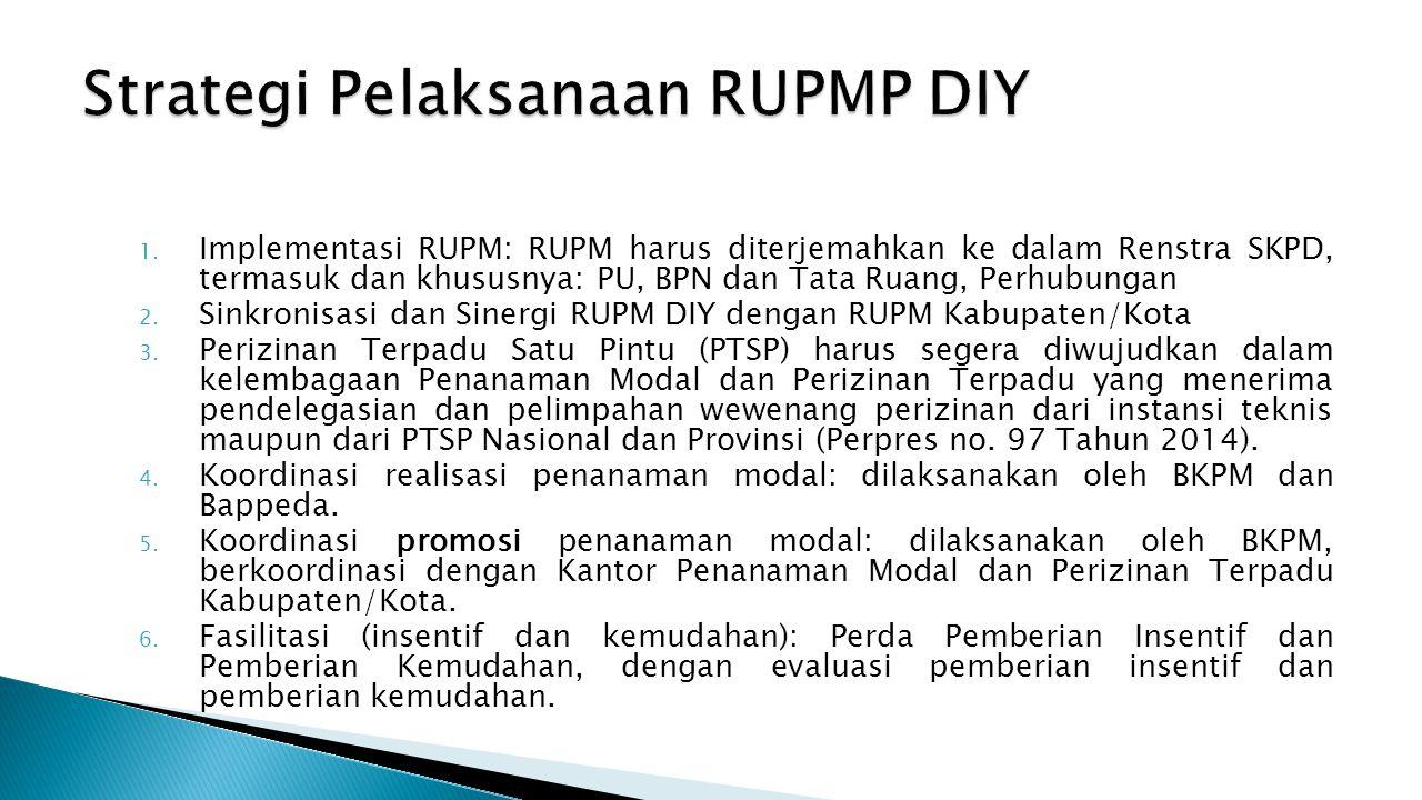 Strategi Pelaksanaan RUPMP DIY
