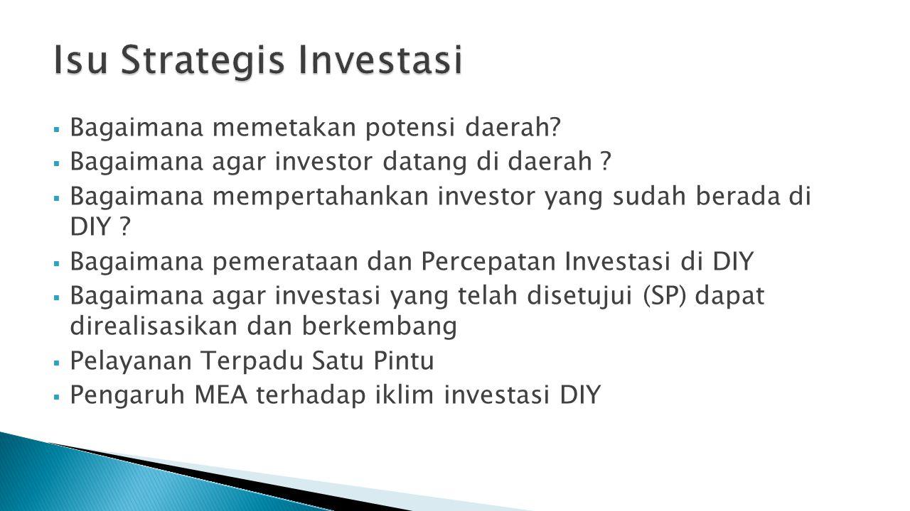Isu Strategis Investasi
