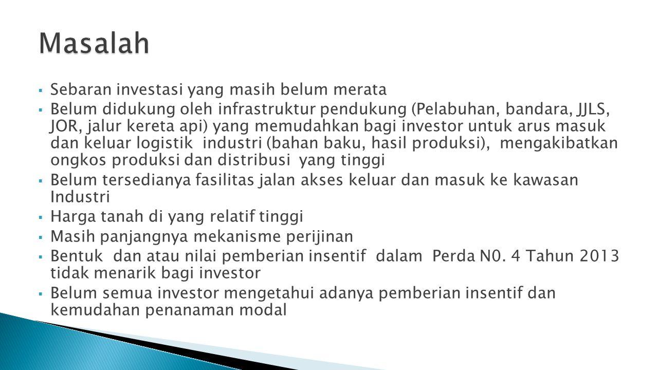 Masalah Sebaran investasi yang masih belum merata