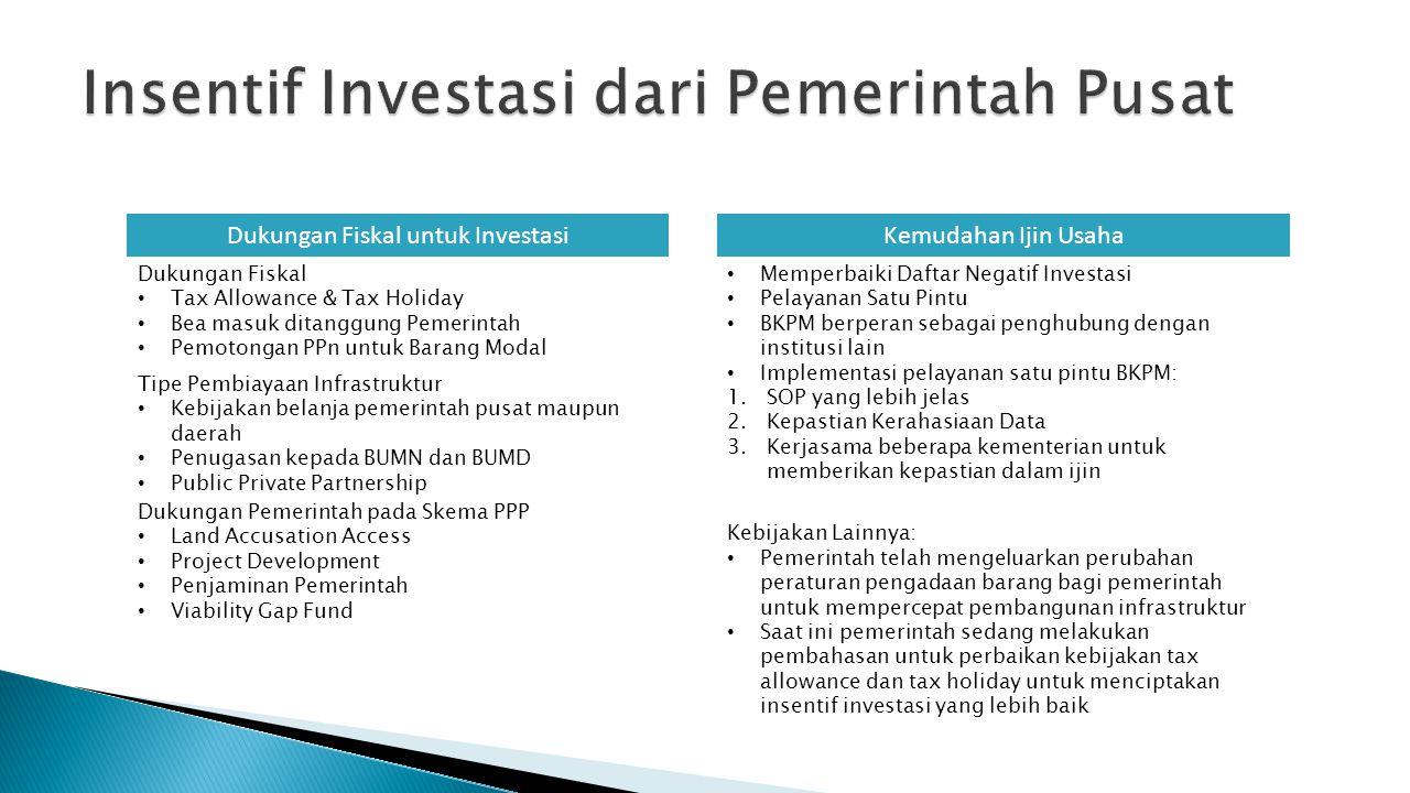Insentif Investasi dari Pemerintah Pusat