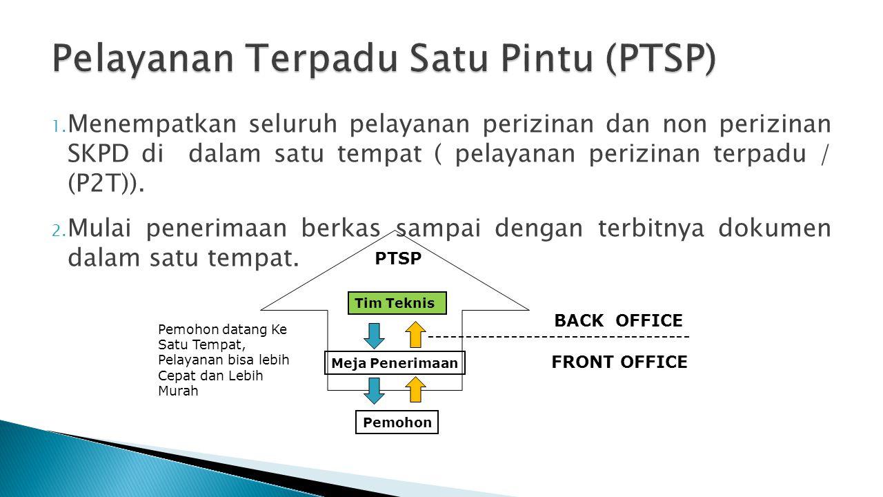 Pelayanan Terpadu Satu Pintu (PTSP)