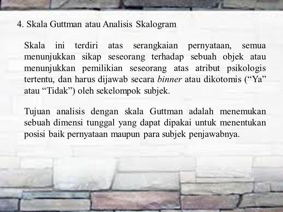 4. Skala Guttman atau Analisis Skalogram