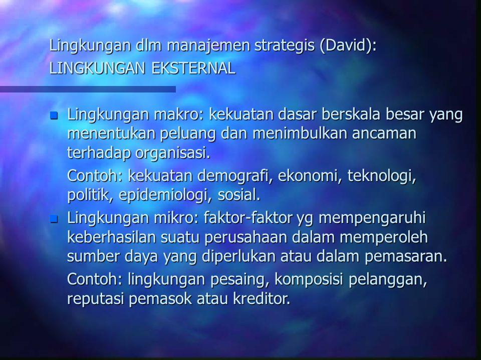 Lingkungan dlm manajemen strategis (David):
