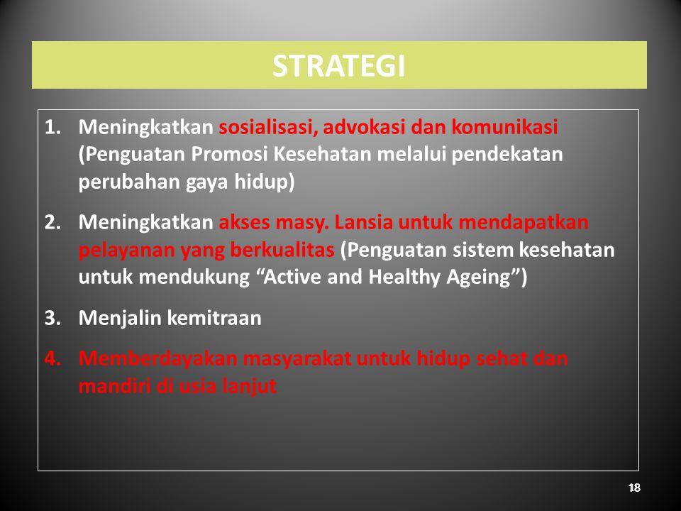 STRATEGI Meningkatkan sosialisasi, advokasi dan komunikasi (Penguatan Promosi Kesehatan melalui pendekatan perubahan gaya hidup)