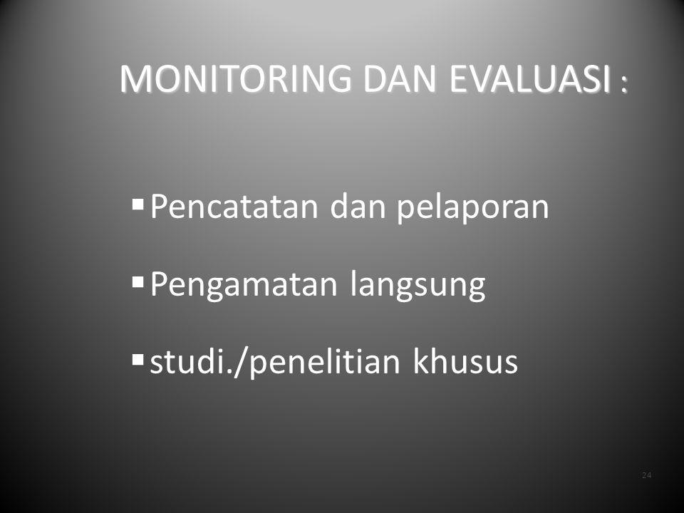 MONITORING DAN EVALUASI :