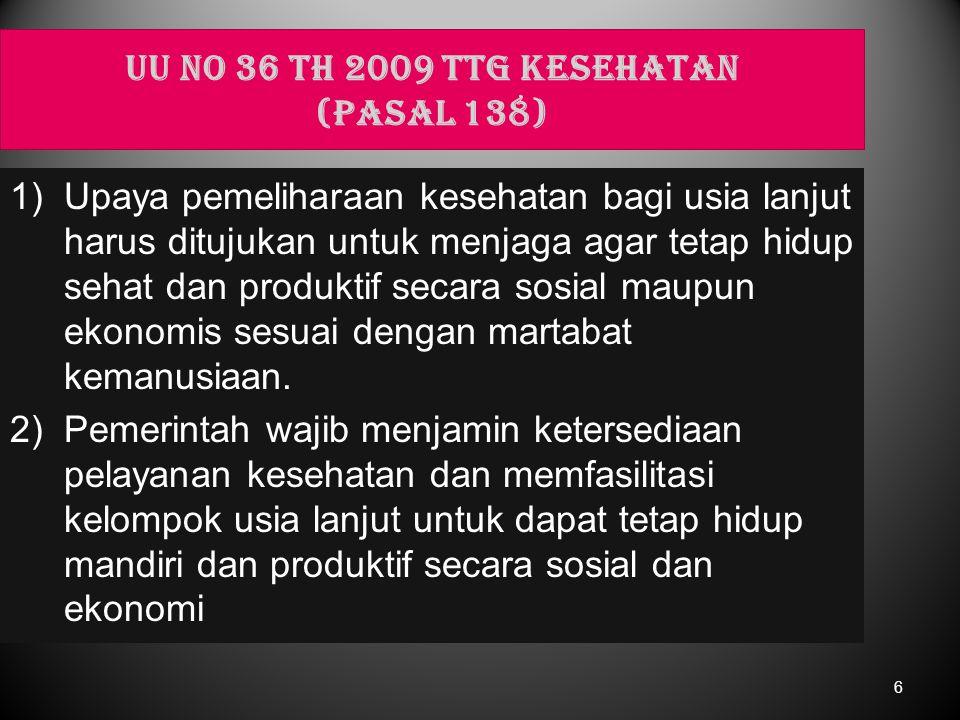 UU NO 36 TH 2009 TTG KESEHATAN (Pasal 138)