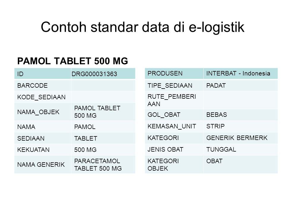 Contoh standar data di e-logistik