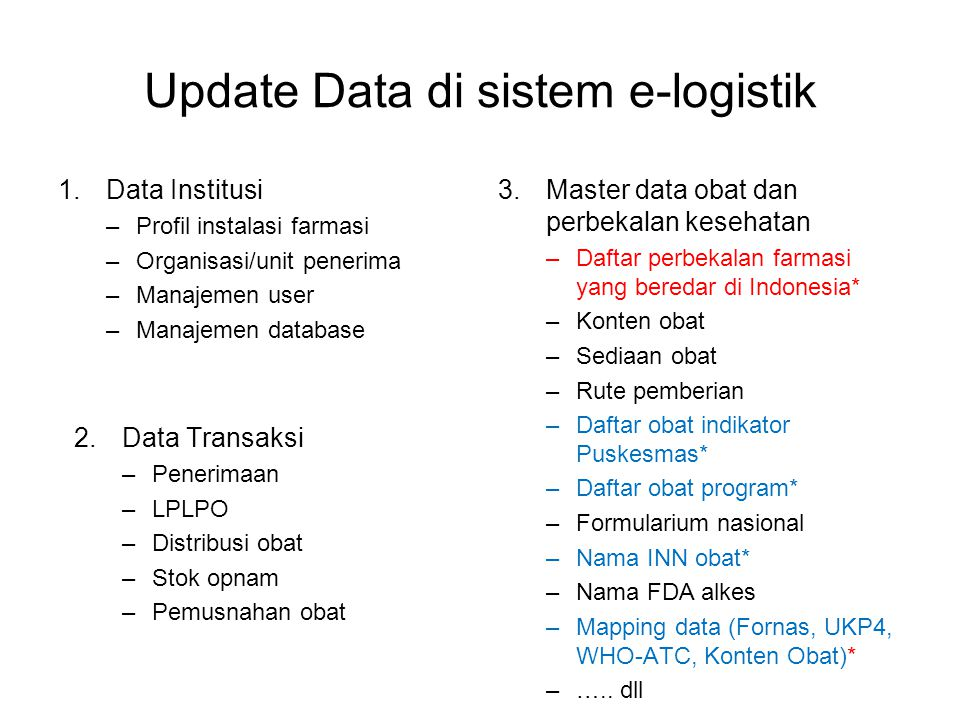 Update Data di sistem e-logistik