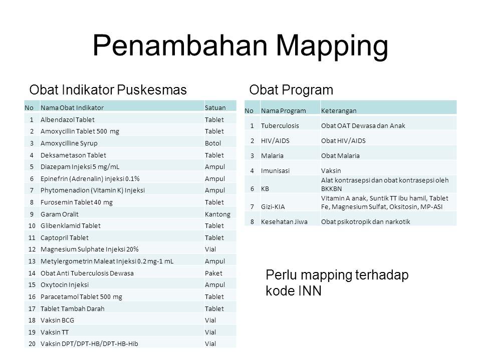 Penambahan Mapping Obat Indikator Puskesmas Obat Program