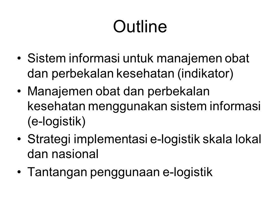 Outline Sistem informasi untuk manajemen obat dan perbekalan kesehatan (indikator)