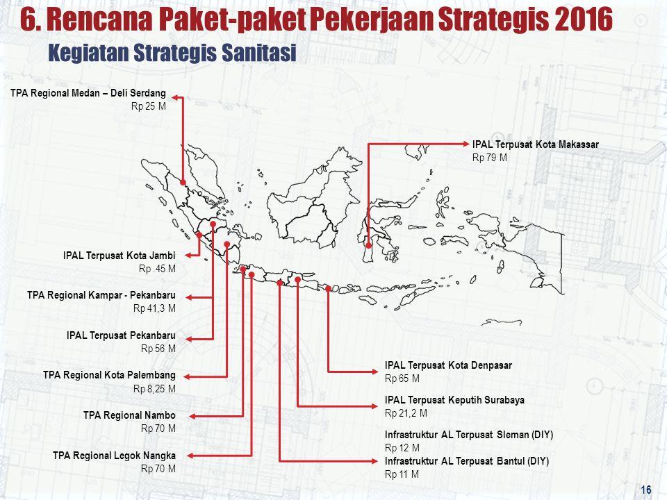 6. Rencana Paket-paket Pekerjaan Strategis 2016