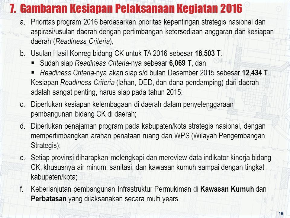 7. Gambaran Kesiapan Pelaksanaan Kegiatan 2016