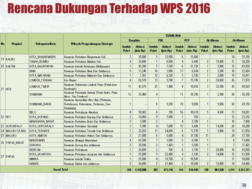 Rencana Dukungan Terhadap WPS 2016